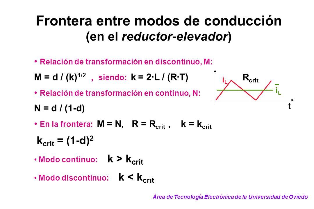 Relación de transformación en discontinuo, M: M = d / (k) 1/2, siendo: k = 2·L / (R·T) Relación de transformación en continuo, N: N = d / (1-d) En la