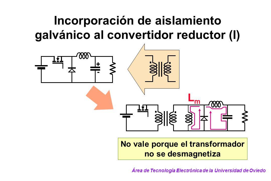 Incorporación de aislamiento galvánico al convertidor reductor (I) No vale porque el transformador no se desmagnetiza LmLm Área de Tecnología Electrón