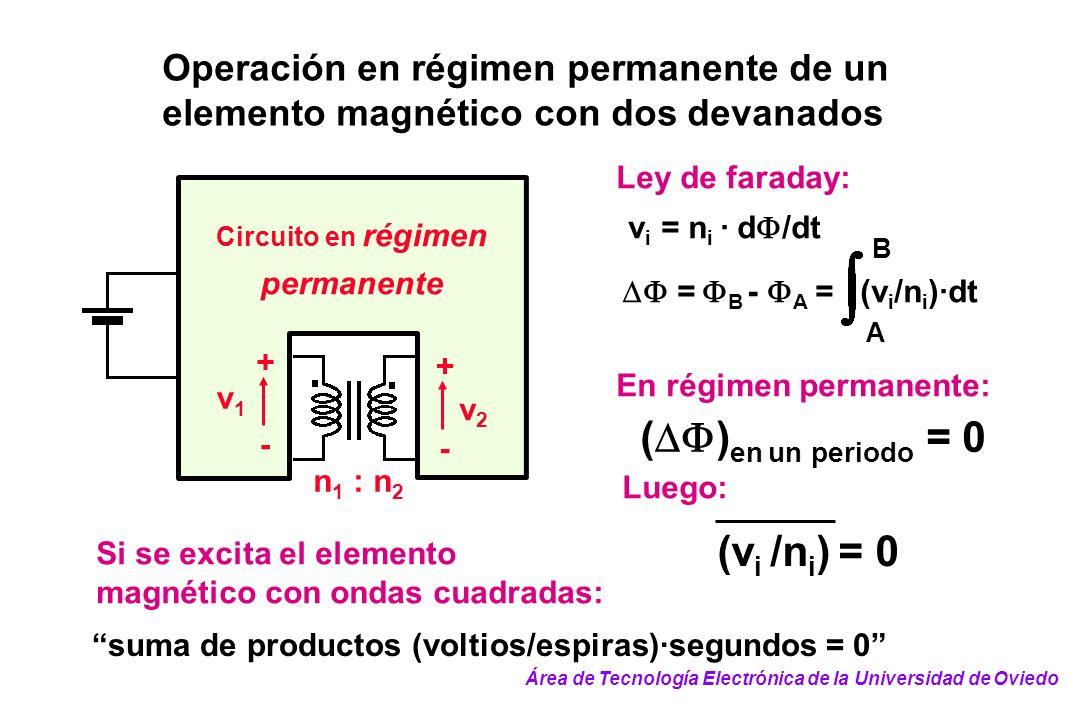 Operación en régimen permanente de un elemento magnético con dos devanados Circuito en régimen permanente n 1 : n 2 v1v1 v2v2 + - + - (v i /n i ) = 0