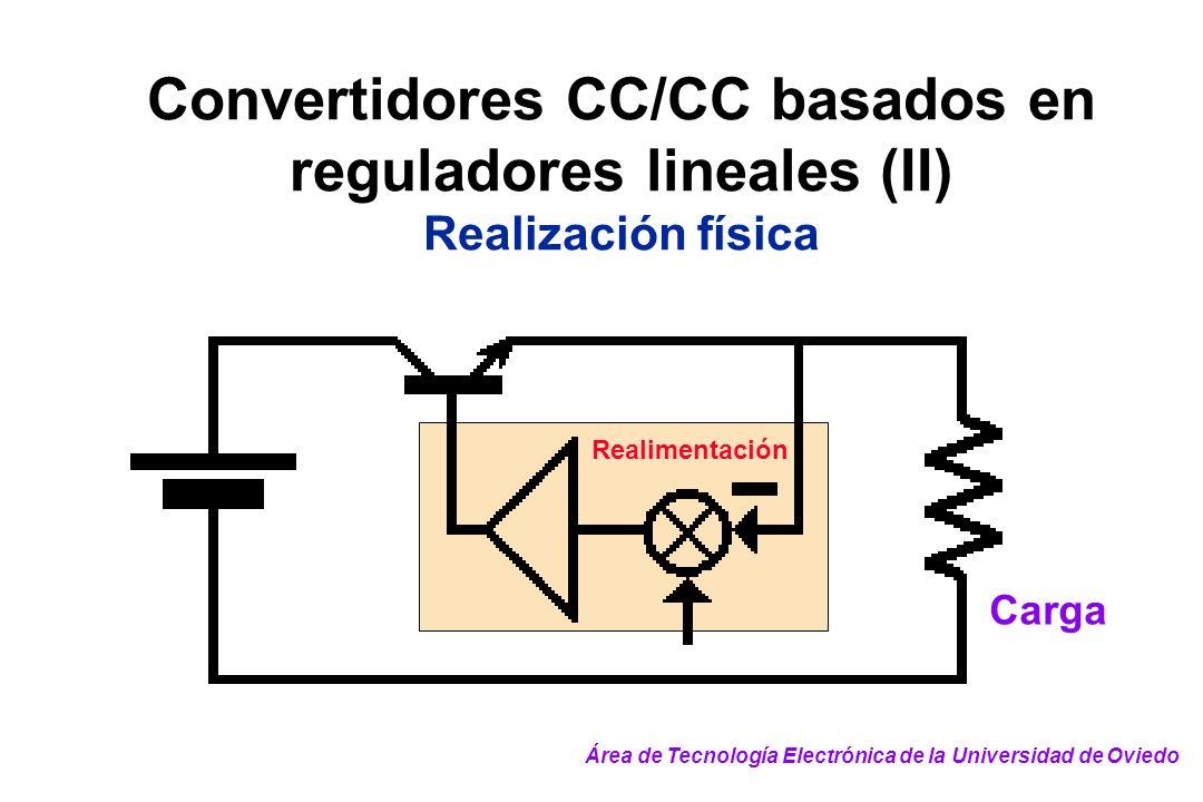 Convertidores CC/CC basados en reguladores lineales (II) Realización física Carga Realimentación Área de Tecnología Electrónica de la Universidad de O
