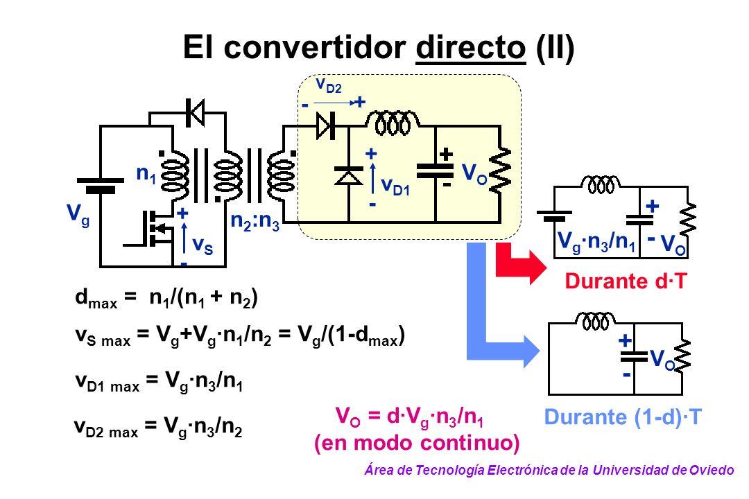 El convertidor directo (II) VOVO n 2 :n 3 n1n1 + - v D2 vSvS + - v D1 + - VgVg v S max = V g +V g ·n 1 /n 2 = V g /(1-d max ) v D1 max = V g ·n 3 /n 1