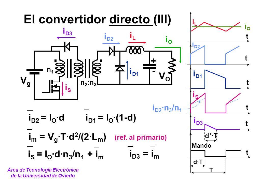 El convertidor directo (III) i D2 VOVO VgVg n 2 :n 3 n1n1 iSiS iLiL i D1 i D3 iOiO i D2 ·n 3 /n 1 T d·T t Mando t iLiL iOiO d·T i D3 i D2 i D1 iSiS t