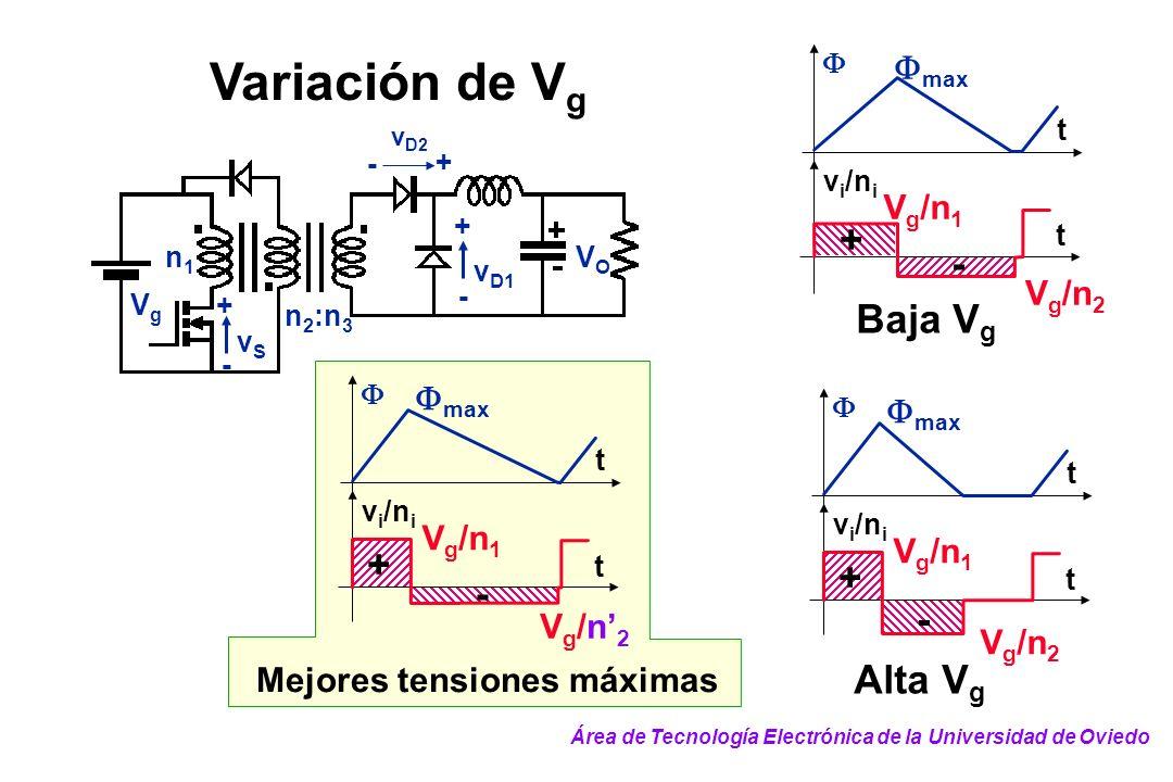 Variación de V g v D2 VOVO n 2 :n 3 n1n1 + - vSvS + - v D1 + - VgVg t v i /n i t + - V g /n 1 max V g /n 2 Alta V g t v i /n i t + - V g /n 1 max V g
