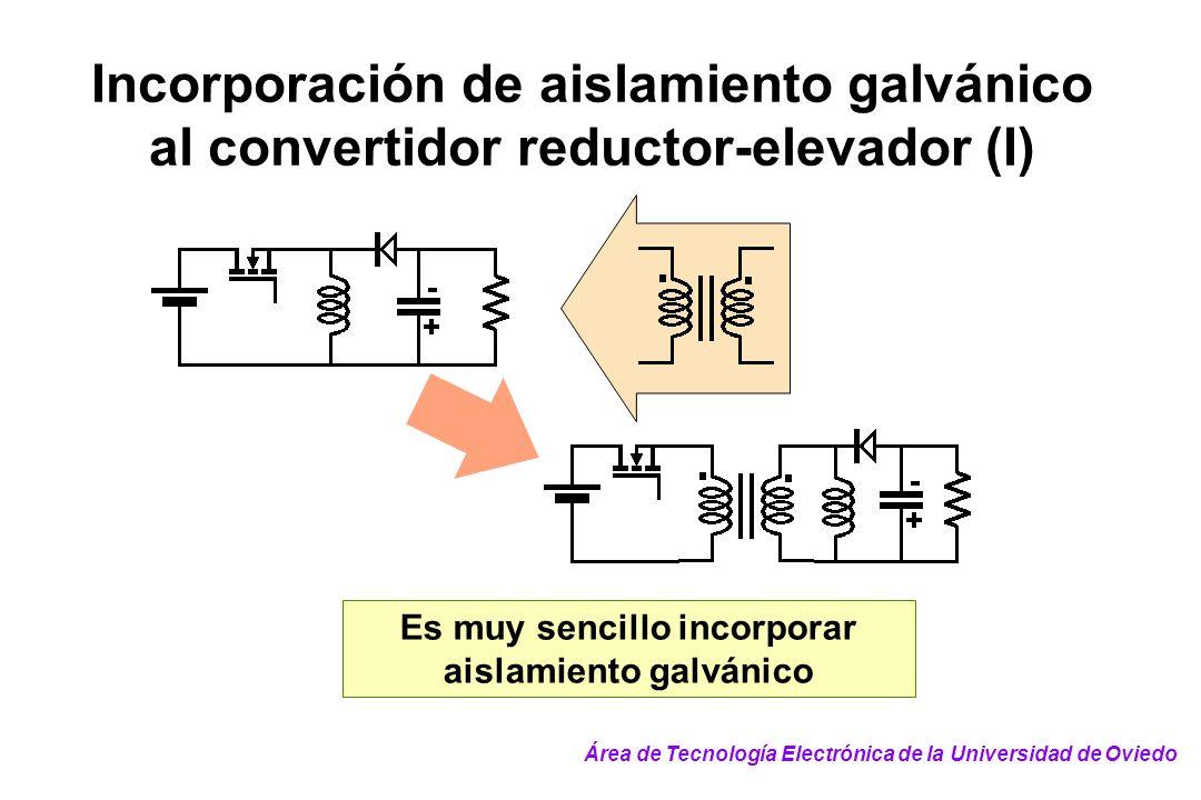 Incorporación de aislamiento galvánico al convertidor reductor-elevador (I) Es muy sencillo incorporar aislamiento galvánico Área de Tecnología Electr