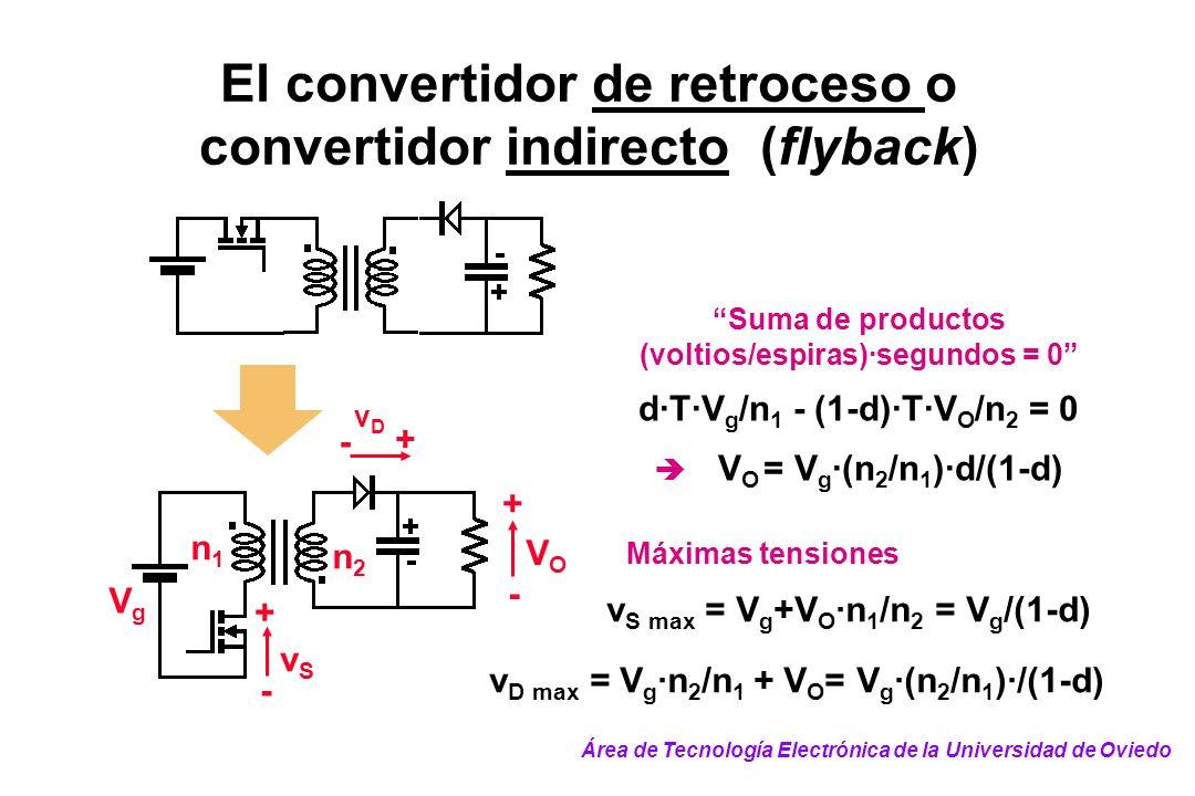 El convertidor de retroceso o convertidor indirecto (flyback) VOVO + - vSvS + - VgVg + - vDvD n1n1 n2n2 Suma de productos (voltios/espiras)·segundos =