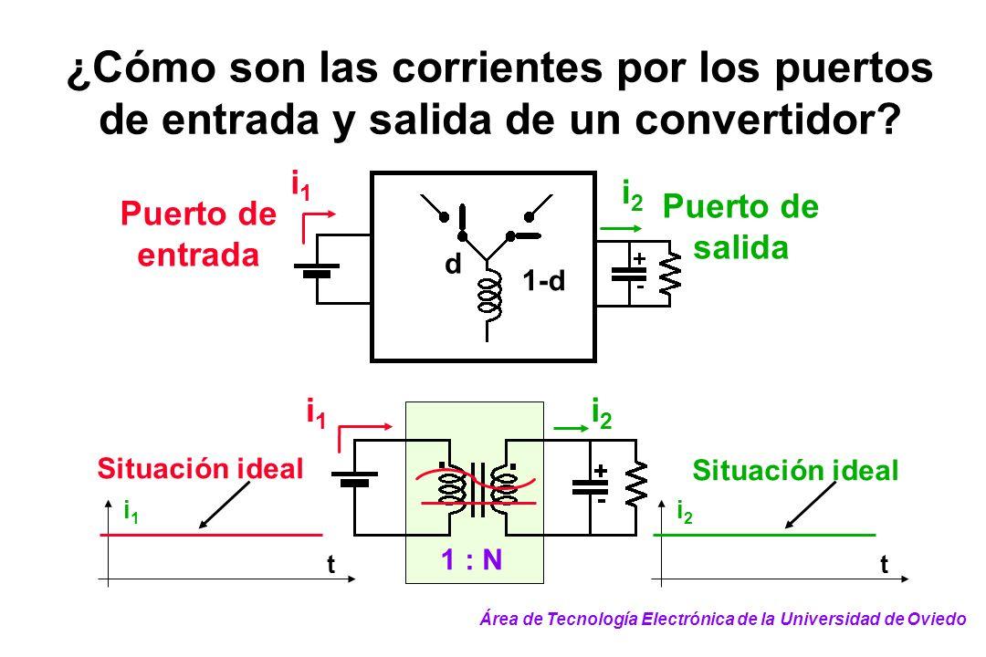 ¿Cómo son las corrientes por los puertos de entrada y salida de un convertidor? d 1-d i2i2 i1i1 Puerto de entrada Puerto de salida i2i2 i1i1 1 : N t i