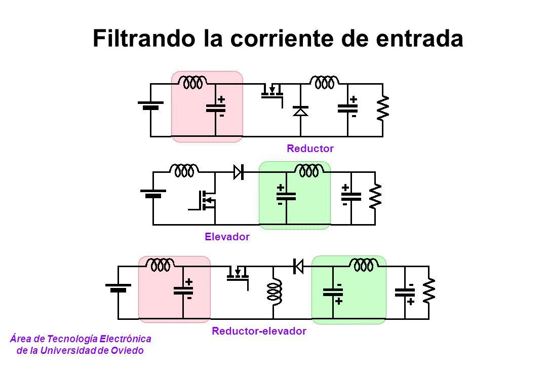 Reductor Elevador Reductor-elevador Filtrando la corriente de entrada Área de Tecnología Electrónica de la Universidad de Oviedo