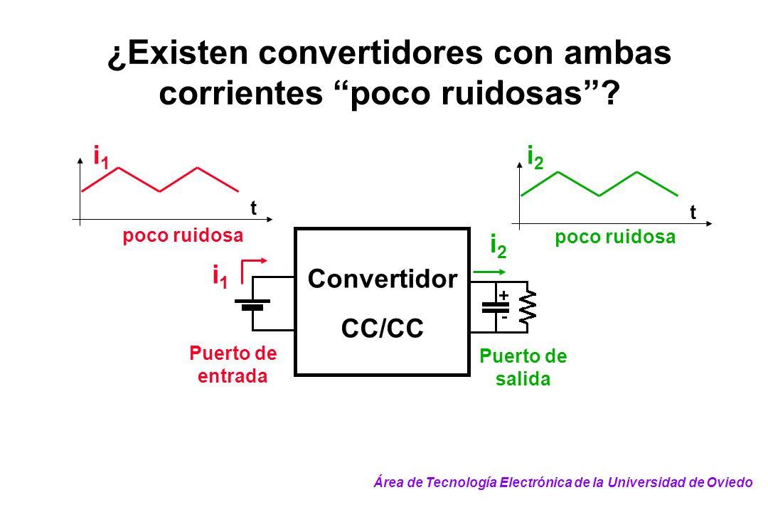¿Existen convertidores con ambas corrientes poco ruidosas? i2i2 i1i1 Puerto de entrada Puerto de salida Convertidor CC/CC t i2i2 poco ruidosa t i1i1 Á