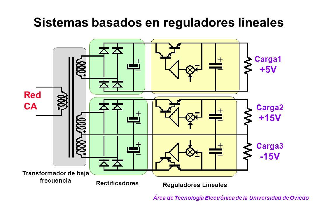 Sistemas basados en reguladores lineales Red CA Carga1 +5V Carga2 +15V Carga3 -15V Transformador de baja frecuencia Rectificadores Reguladores Lineale