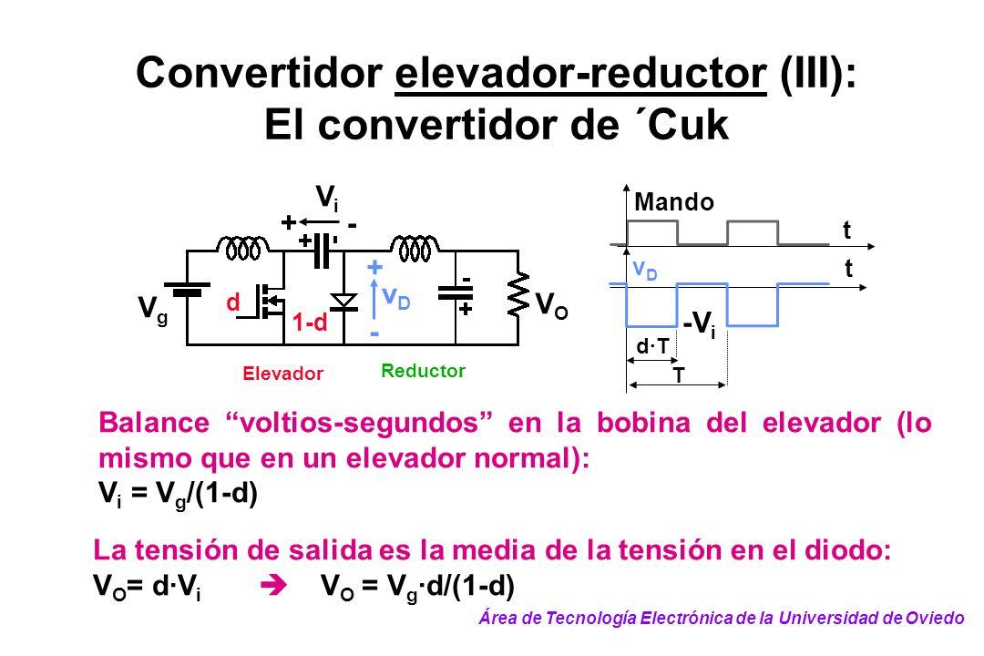 Convertidor elevador-reductor (III): El convertidor de ´Cuk T d·T t t vDvD Mando -V i ViVi Elevador d 1-d + - VgVg vDvD + - Reductor VOVO Balance volt
