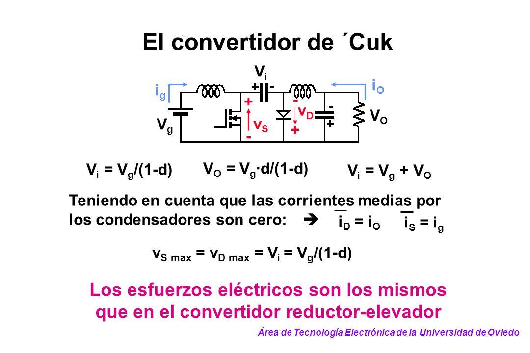 El convertidor de ´Cuk ViVi + - VgVg VOVO + - vDvD vSvS igig iOiO V i = V g /(1-d) V O = V g ·d/(1-d) v S max = v D max = V i = V g /(1-d) Teniendo en