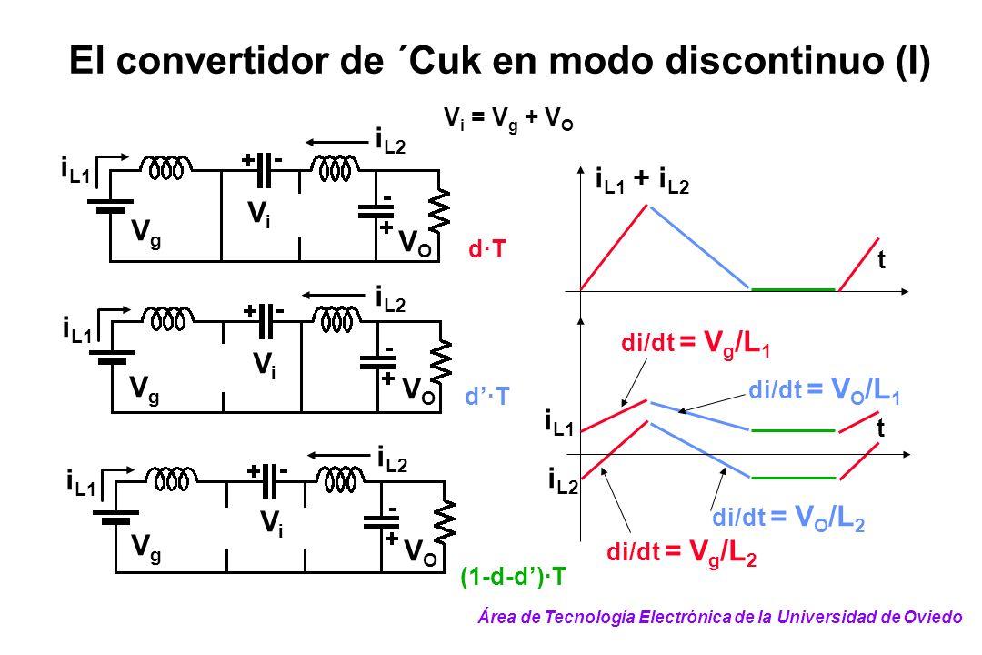 El convertidor de ´Cuk en modo discontinuo (I) V i = V g + V O d·T (1-d-d)·T d·T ViVi VgVg VOVO VgVg VOVO ViVi VgVg VOVO ViVi i L2 i L1 i L2 t t di/dt