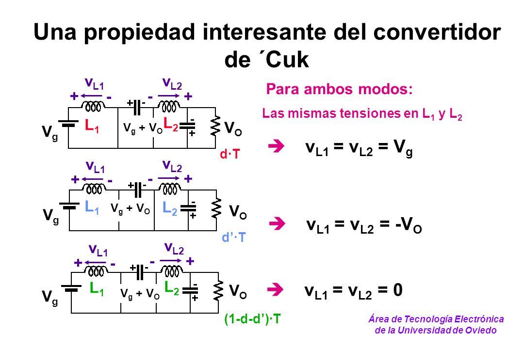 Una propiedad interesante del convertidor de ´Cuk v L1 = v L2 = V g v L1 = v L2 = -V O v L1 = v L2 = 0 Para ambos modos: Las mismas tensiones en L 1 y
