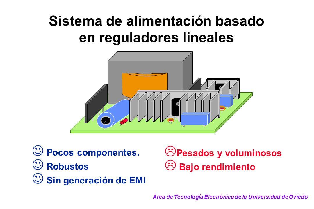 Sistema de alimentación basado en reguladores lineales Pocos componentes. Robustos Sin generación de EMI Pesados y voluminosos Bajo rendimiento Área d