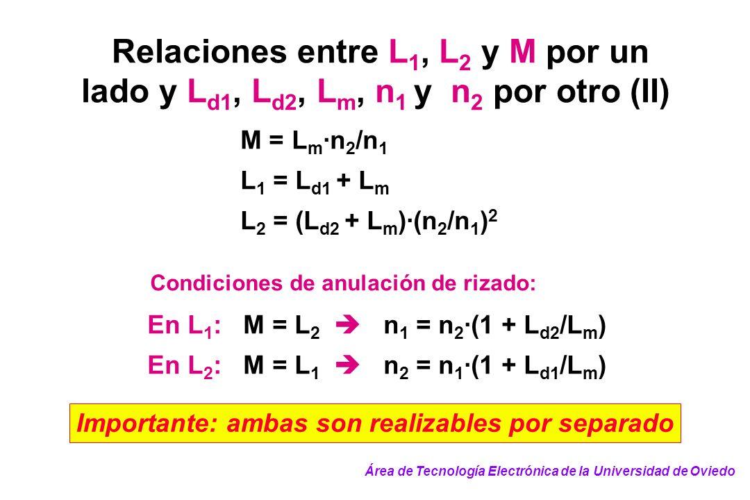 Relaciones entre L 1, L 2 y M por un lado y L d1, L d2, L m, n 1 y n 2 por otro (II) M = L m ·n 2 /n 1 L 1 = L d1 + L m L 2 = (L d2 + L m )·(n 2 /n 1