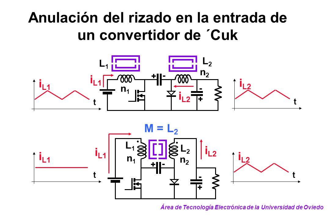 t i L1 t i L2 i L1 i L2 L2L2 L1L1 n2n2 n1n1 Anulación del rizado en la entrada de un convertidor de ´Cuk t i L1 t i L2 i L1 i L2 L1L1 n1n1 L2L2 n2n2 M