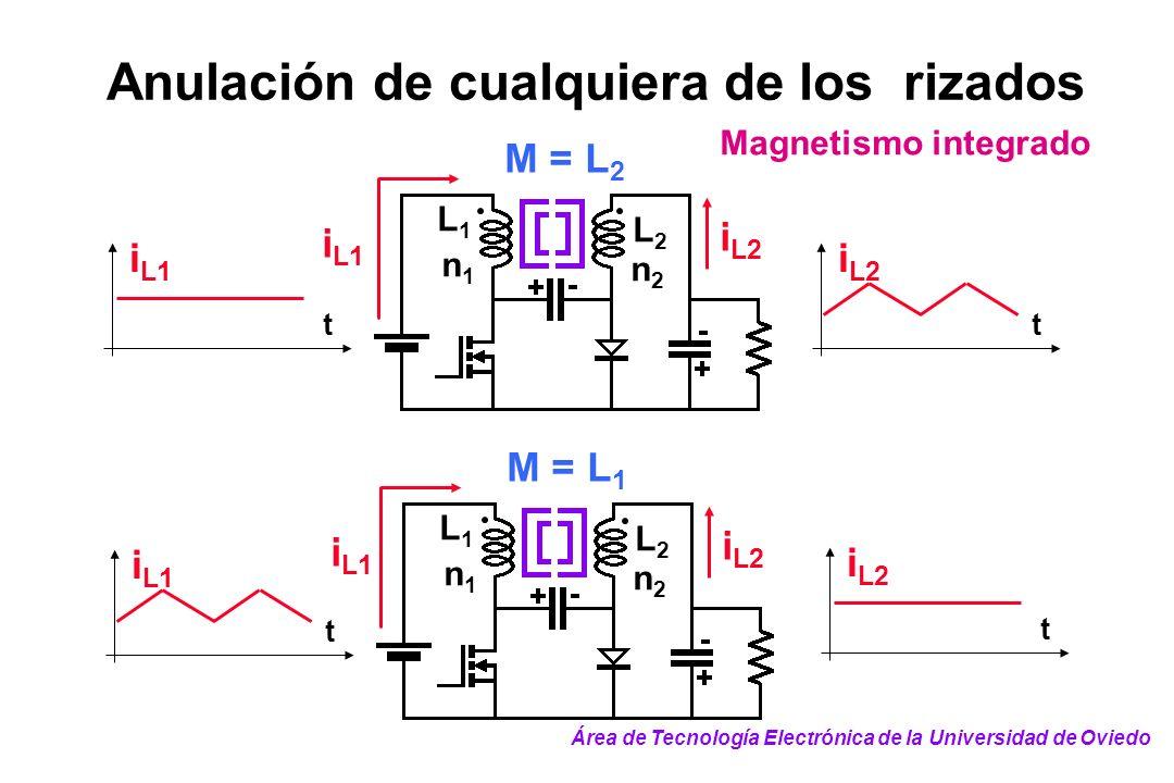 Anulación de cualquiera de los rizados Magnetismo integrado t i L2 t i L1 i L2 L1L1 n1n1 L2L2 n2n2 M = L 1 t i L1 t i L2 i L1 i L2 L1L1 n1n1 L2L2 n2n2