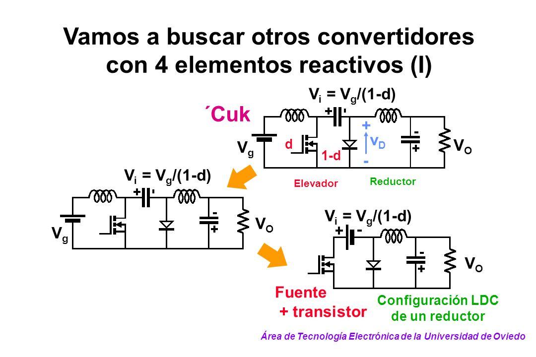 Configuración LDC de un reductor VOVO V i = V g /(1-d) Fuente + transistor Elevador d 1-d VgVg vDvD + - Reductor VOVO V i = V g /(1-d) VgVg VOVO Vamos