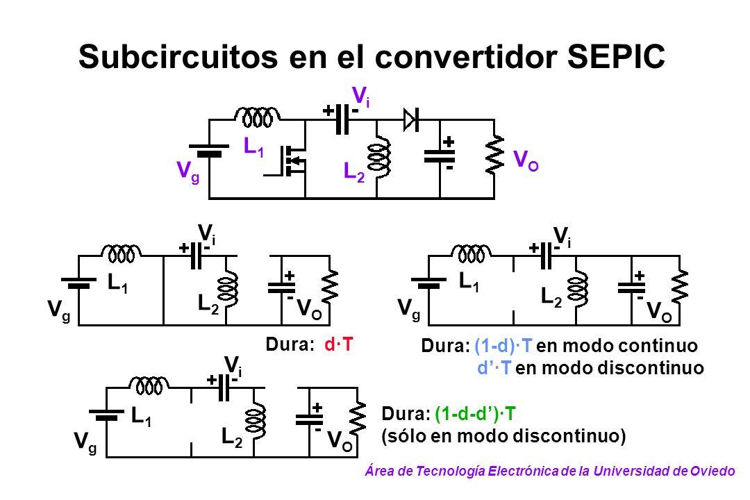 VOVO VgVg ViVi L1L1 L2L2 Subcircuitos en el convertidor SEPIC L1L1 L2L2 VOVO VgVg ViVi L1L1 L2L2 VOVO VgVg ViVi L1L1 L2L2 VOVO VgVg ViVi Dura: d·T Dur
