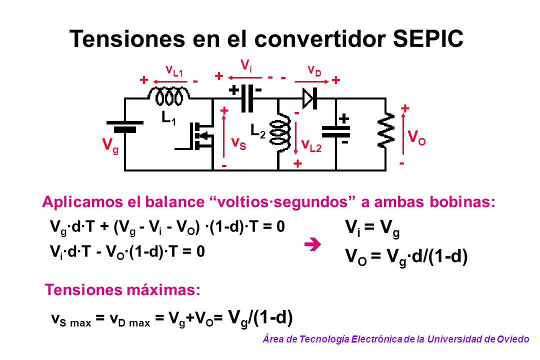 VOVO - + VgVg + - v L1 vSvS + - v L2 - + + - vDvD + - ViVi L1L1 L2L2 v S max = v D max = V g +V O = V g /(1-d) Tensiones máximas: Aplicamos el balance