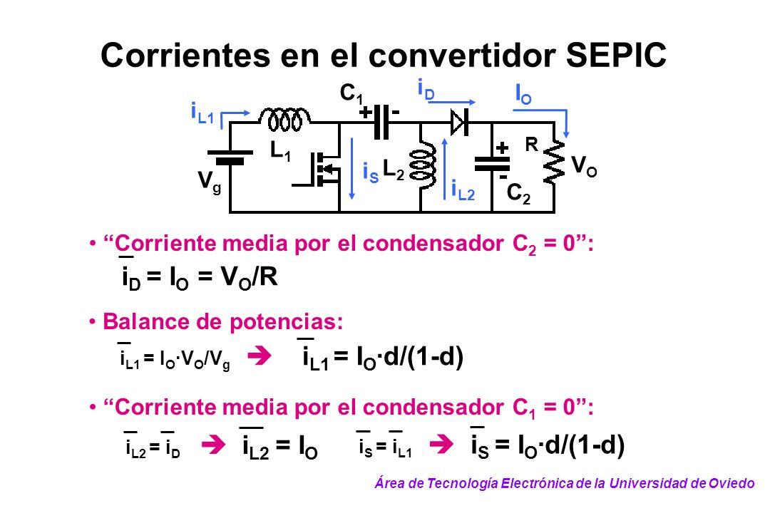 Corrientes en el convertidor SEPIC VOVO VgVg IOIO R i L2 iDiD i L1 iSiS L1L1 L2L2 C2C2 C1C1 Balance de potencias: i L1 = I O ·V O /V g i L1 = I O ·d/(