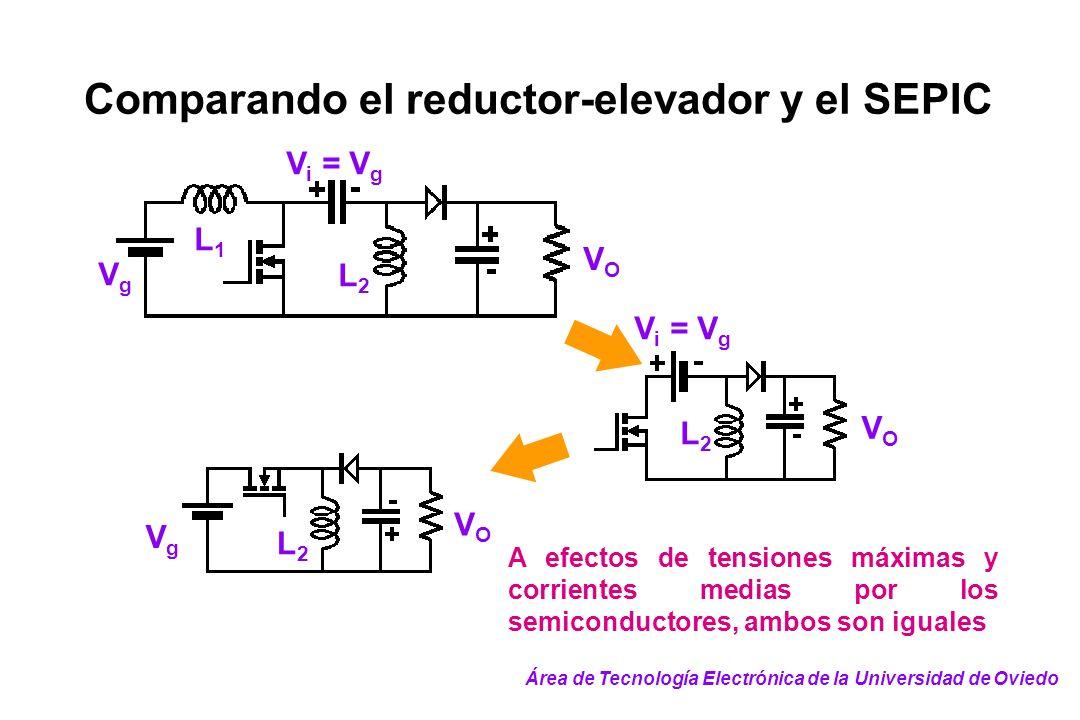 VOVO VgVg L1L1 L2L2 V i = V g VOVO L2L2 VOVO VgVg L2L2 Comparando el reductor-elevador y el SEPIC A efectos de tensiones máximas y corrientes medias p