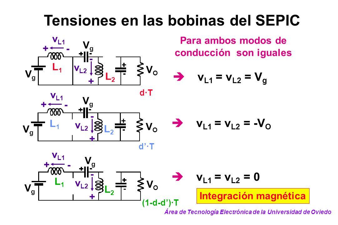 Tensiones en las bobinas del SEPIC v L1 = v L2 = V g v L1 = v L2 = -V O v L1 = v L2 = 0 Para ambos modos de conducción son iguales (1-d-d)·T VgVg VOVO