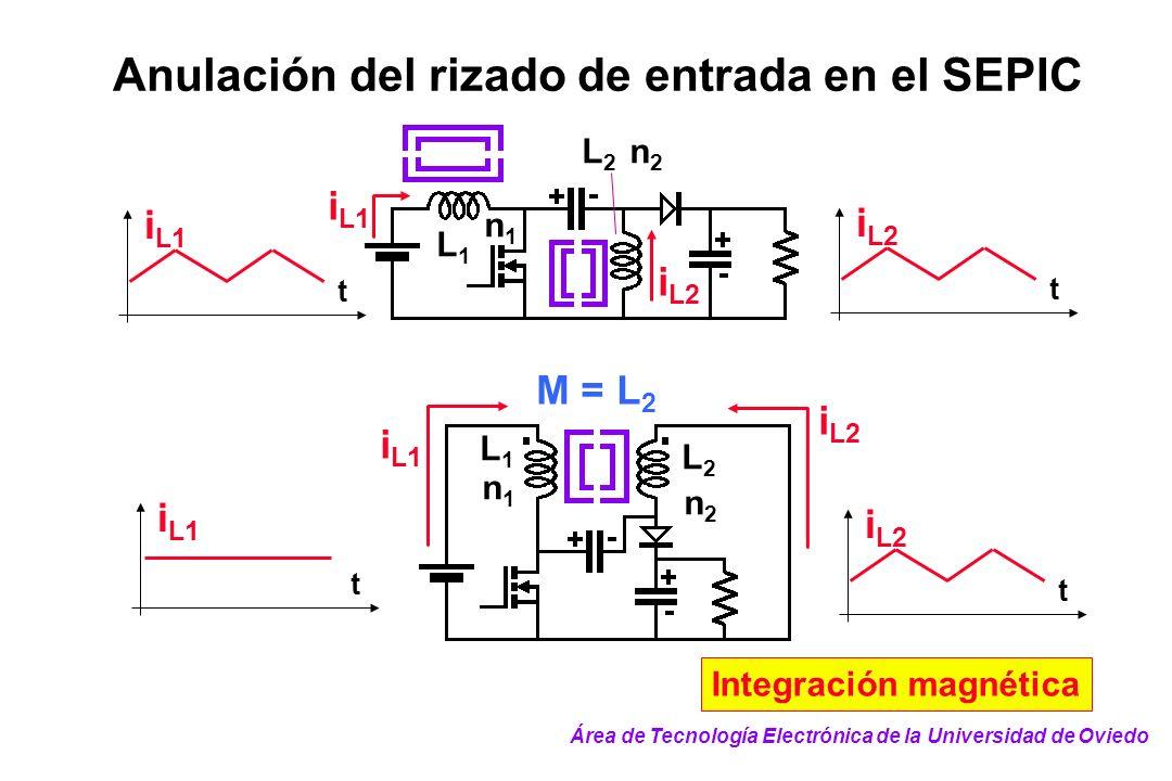 Anulación del rizado de entrada en el SEPIC i L1 i L2 L1L1 n1n1 L2L2 n2n2 t i L1 t i L2 M = L 2 t i L1 t i L2 i L1 L2L2 L1L1 n2n2 n1n1 i L2 Integració