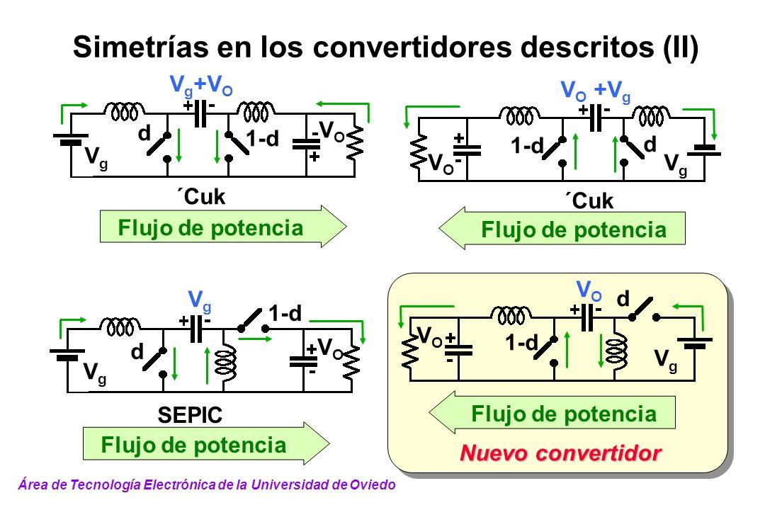 Simetrías en los convertidores descritos (II) SEPIC Flujo de potencia d 1-d VgVg VOVO VgVg ´Cuk Flujo de potencia d 1-d VgVg VOVO V g +V O Flujo de po