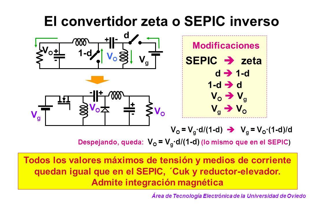 El convertidor zeta o SEPIC inverso d 1-d VgVg VOVO VOVO VgVg VOVO VOVO V O = V g ·d/(1-d) V g = V O ·(1-d)/d Despejando, queda: V O = V g ·d/(1-d) (l