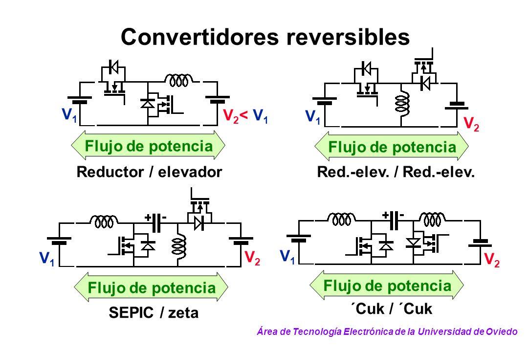 Flujo de potencia Reductor / elevador V1V1 V 2 < V 1 Flujo de potencia SEPIC / zeta V1V1 V2V2 Flujo de potencia ´Cuk / ´Cuk V1V1 V2V2 Flujo de potenci