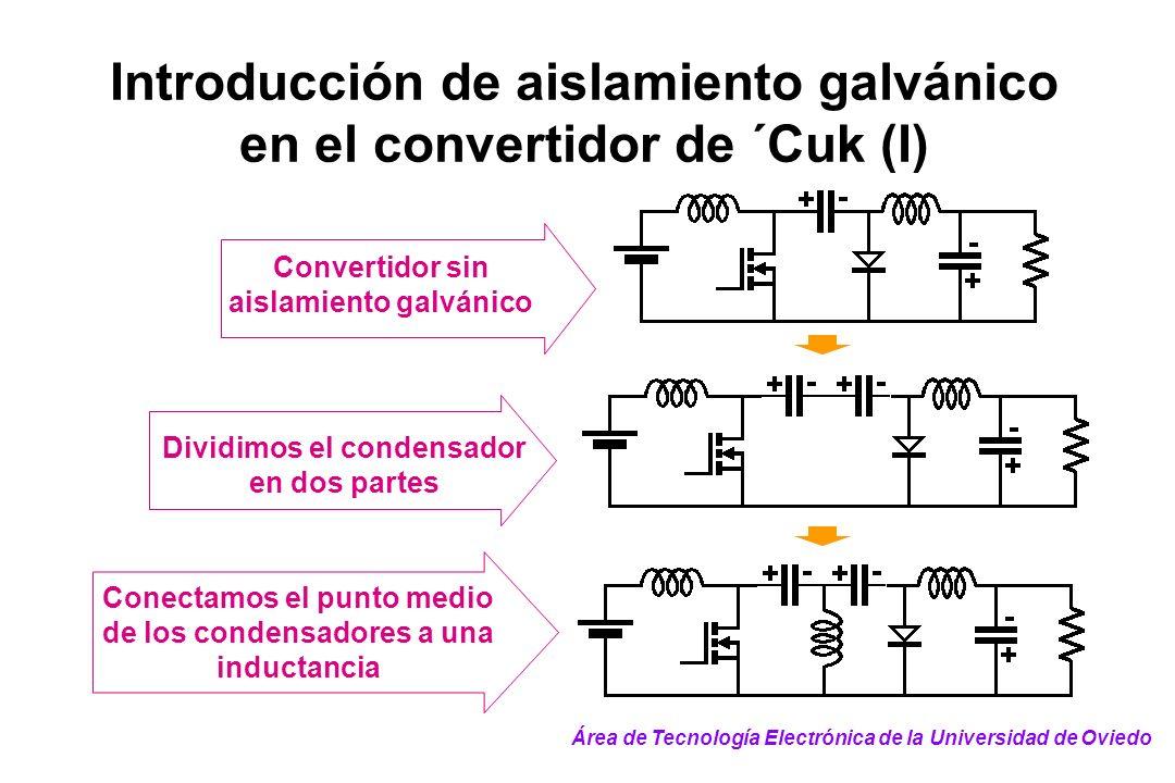 Introducción de aislamiento galvánico en el convertidor de ´Cuk (I) Convertidor sin aislamiento galvánico Dividimos el condensador en dos partes Conec