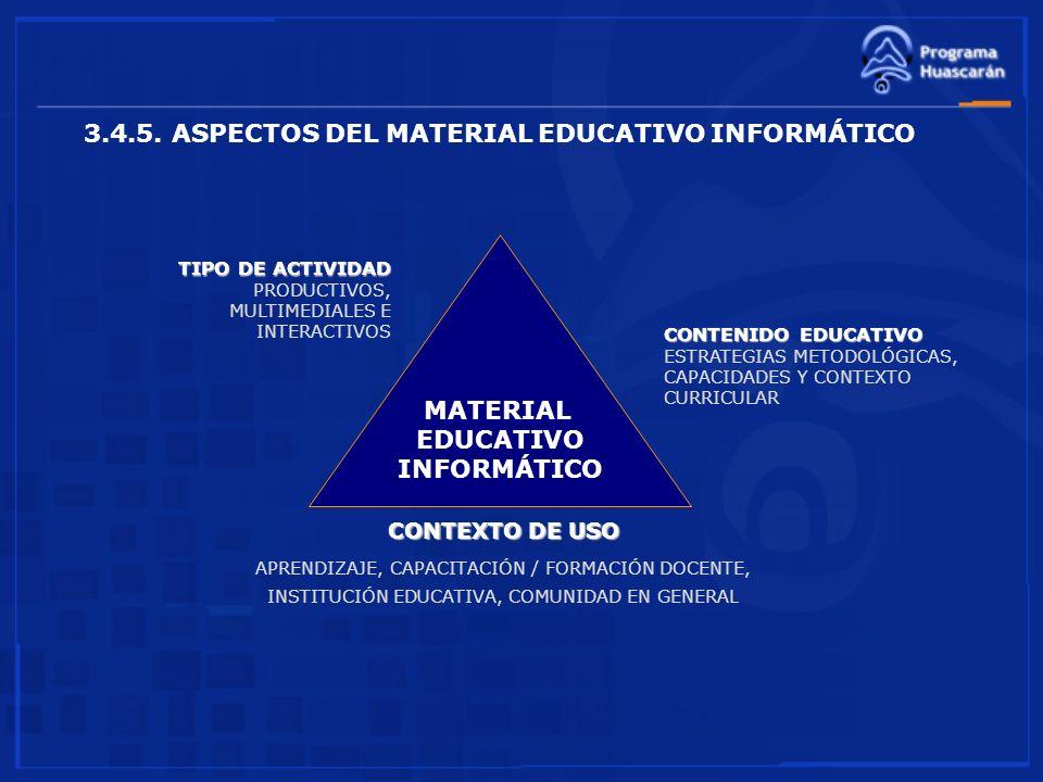 3.4.5. ASPECTOS DEL MATERIAL EDUCATIVO INFORMÁTICO CONTEXTO DE USO APRENDIZAJE, CAPACITACIÓN / FORMACIÓN DOCENTE, INSTITUCIÓN EDUCATIVA, COMUNIDAD EN
