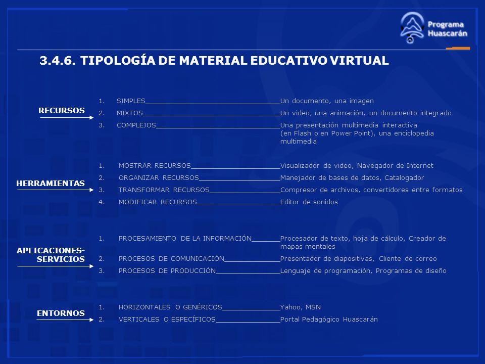 RECURSOS 3.4.6. TIPOLOGÍA DE MATERIAL EDUCATIVO VIRTUAL 1.SIMPLESUn documento, una imagen 2.MIXTOSUn video, una animación, un documento integrado 3.CO