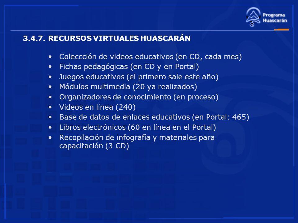 3.4.7. RECURSOS VIRTUALES HUASCARÁN Coleccción de videos educativos (en CD, cada mes) Fichas pedagógicas (en CD y en Portal) Juegos educativos (el pri