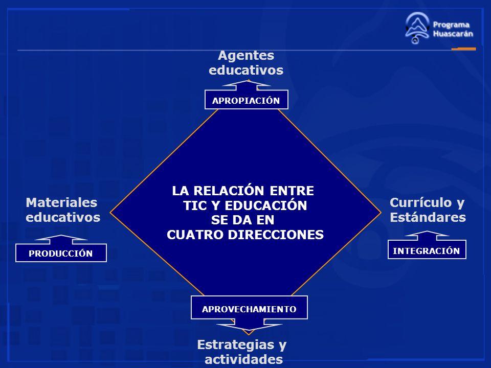 LA RELACIÓN ENTRE TIC Y EDUCACIÓN SE DA EN CUATRO DIRECCIONES Agentes educativos Currículo y Estándares Estrategias y actividades APROPIACIÓN INTEGRAC