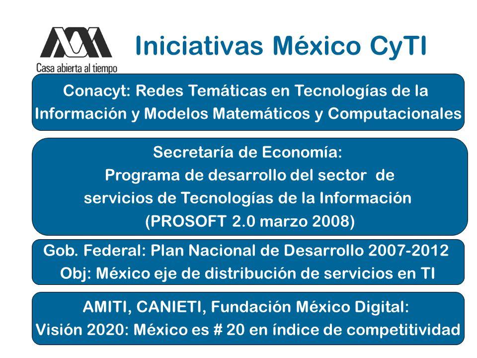 6 Iniciativas México CyTI Conacyt: Redes Temáticas en Tecnologías de la Información y modelos matemáticos y computacionales Secretaría de Economía: Programa de desarrollo del sector de servicios de Tecnologías de la Información (PROSOFT 2.0 marzo 2008) AMITI, CANIETI, Fundación México Digital: Visión 2020: México es # 20 en índice de competitividad Gob.