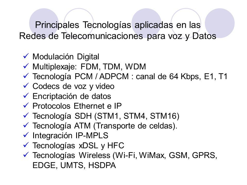 Principales Tecnologías aplicadas en las Redes de Telecomunicaciones para voz y Datos Modulación Digital Multiplexaje: FDM, TDM, WDM Tecnología PCM /