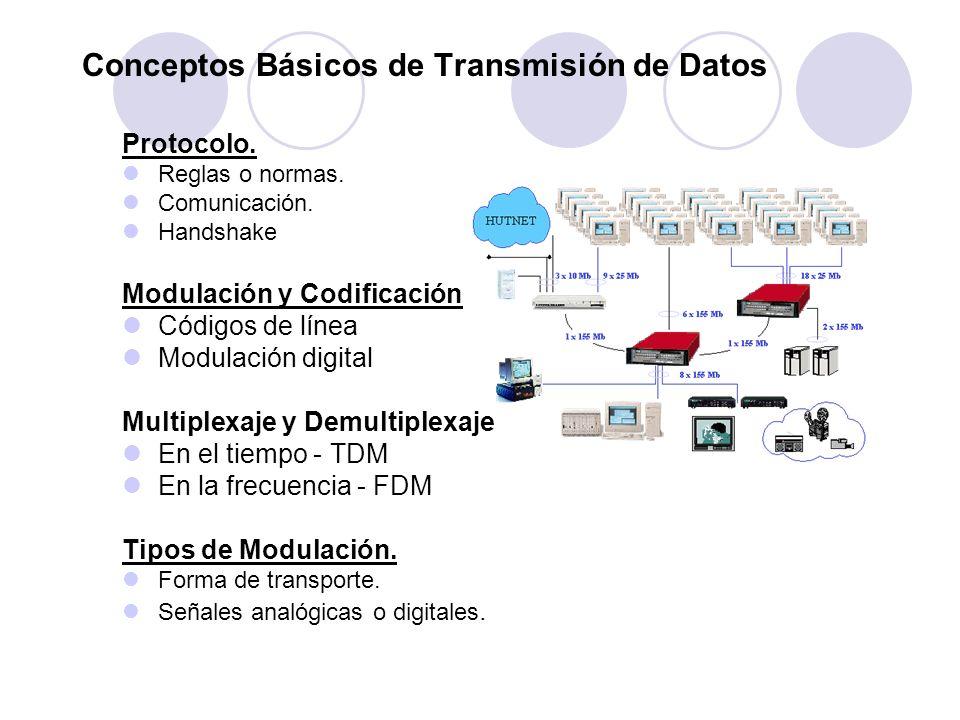 Protocolo. Reglas o normas. Comunicación. Handshake Modulación y Codificación Códigos de línea Modulación digital Multiplexaje y Demultiplexaje En el