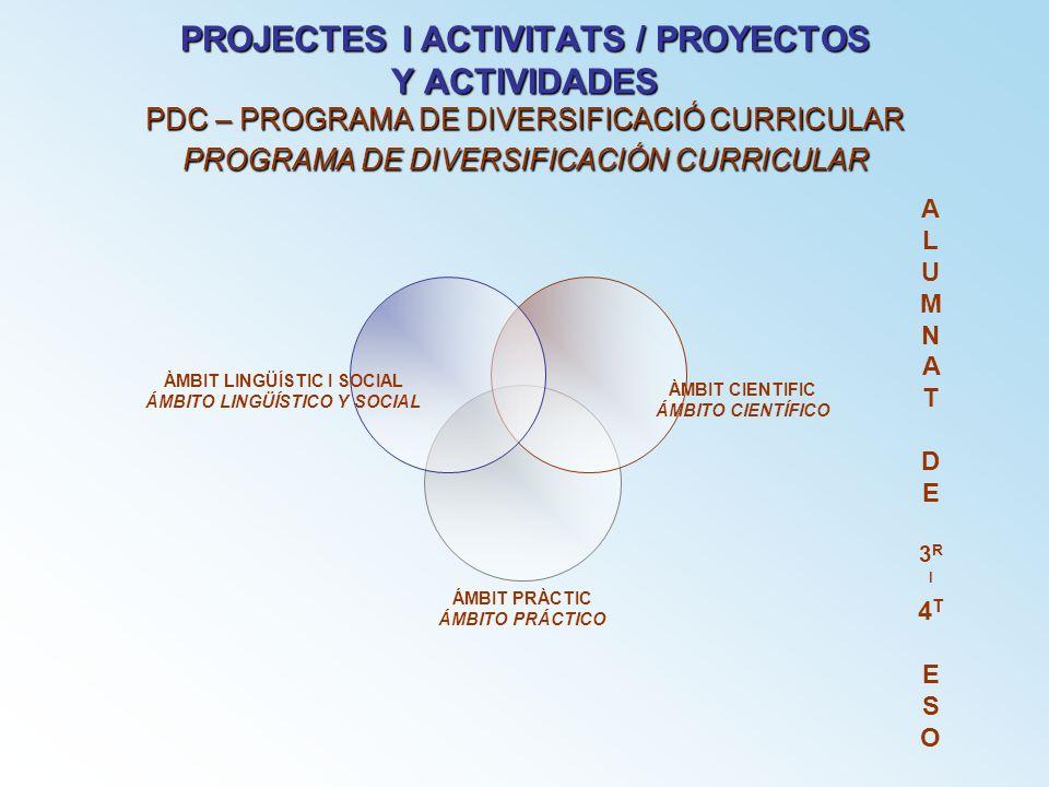 PROJECTES I ACTIVITATS / PROYECTOS Y ACTIVIDADES PDC – PROGRAMA DE DIVERSIFICACIÓ CURRICULAR PROGRAMA DE DIVERSIFICACIÓN CURRICULAR ALUMNATDE3RI4T ESO