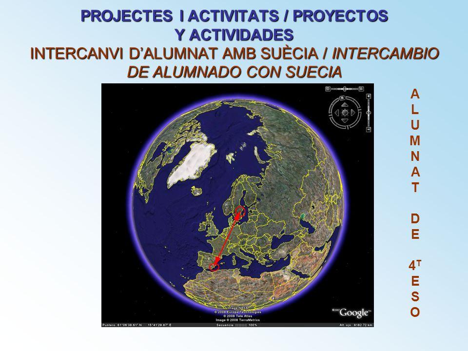 PROJECTES I ACTIVITATS / PROYECTOS Y ACTIVIDADES INTERCANVI DALUMNAT AMB SUÈCIA / INTERCAMBIO DE ALUMNADO CON SUECIA ALUMNATDE4TESOALUMNATDE4TESO