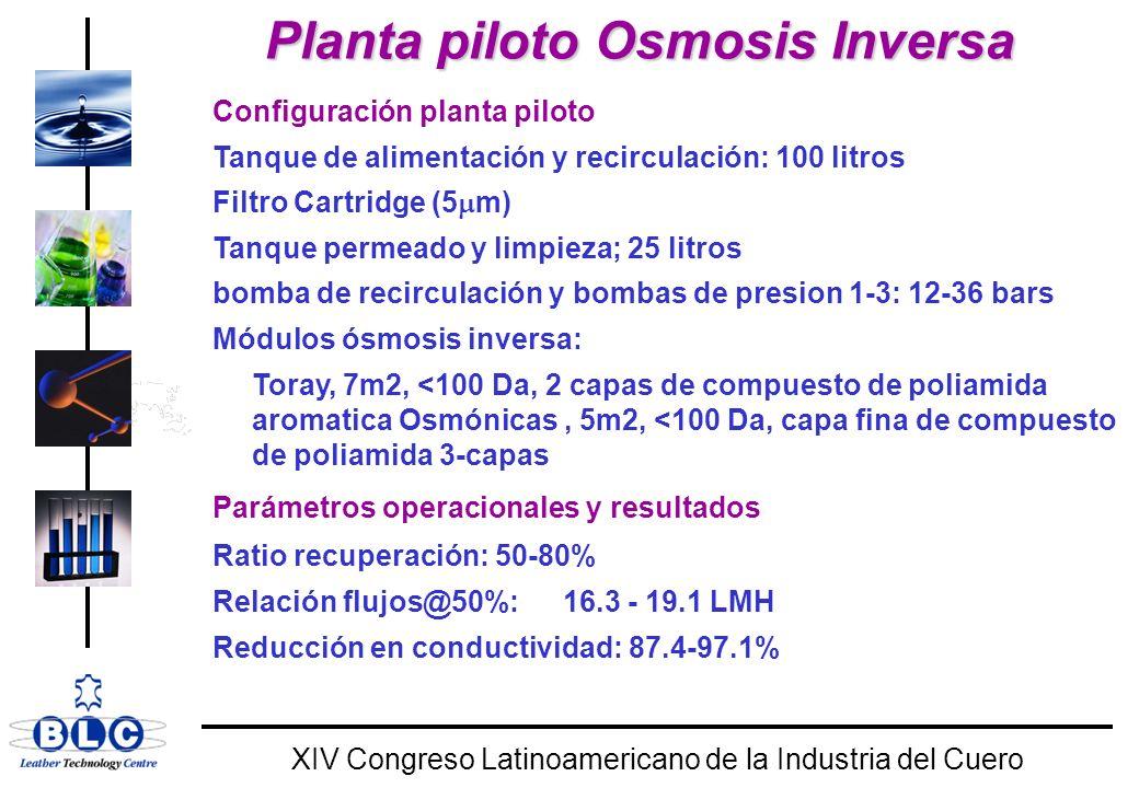 WORLD CLASS XIV Congreso Latinoamericano de la Industria del Cuero Planta piloto Osmosis Inversa Configuración planta piloto Tanque de alimentación y recirculación: 100 litros Filtro Cartridge (5 m) Tanque permeado y limpieza; 25 litros bomba de recirculación y bombas de presion 1-3: 12-36 bars Módulos ósmosis inversa: Toray, 7m2, <100 Da, 2 capas de compuesto de poliamida aromatica Osmónicas, 5m2, <100 Da, capa fina de compuesto de poliamida 3-capas Parámetros operacionales y resultados Ratio recuperación: 50-80% Relación flujos@50%:16.3 - 19.1 LMH Reducción en conductividad: 87.4-97.1%