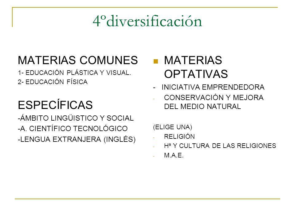 4ºdiversificación MATERIAS COMUNES 1- EDUCACIÓN PLÁSTICA Y VISUAL. 2- EDUCACIÓN FÍSICA ESPECÍFICAS -ÁMBITO LINGÜISTICO Y SOCIAL -A. CIENTÍFICO TECNOLÓ