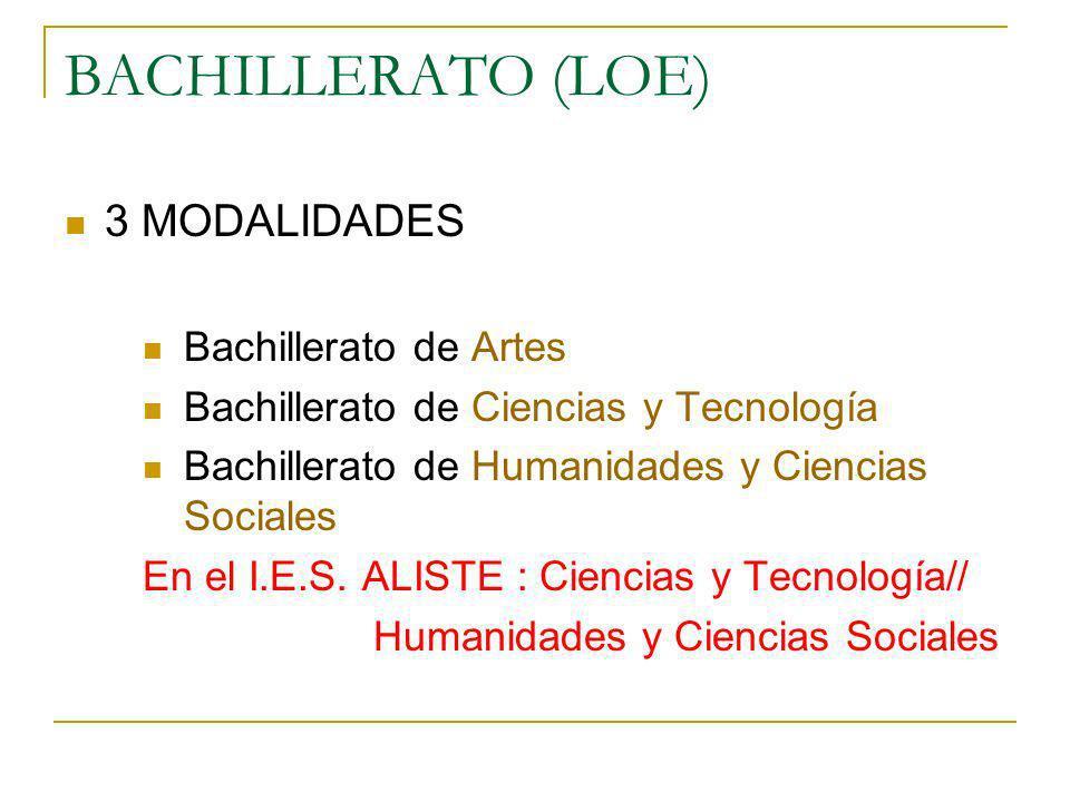BACHILLERATO (LOE) 3 MODALIDADES Bachillerato de Artes Bachillerato de Ciencias y Tecnología Bachillerato de Humanidades y Ciencias Sociales En el I.E