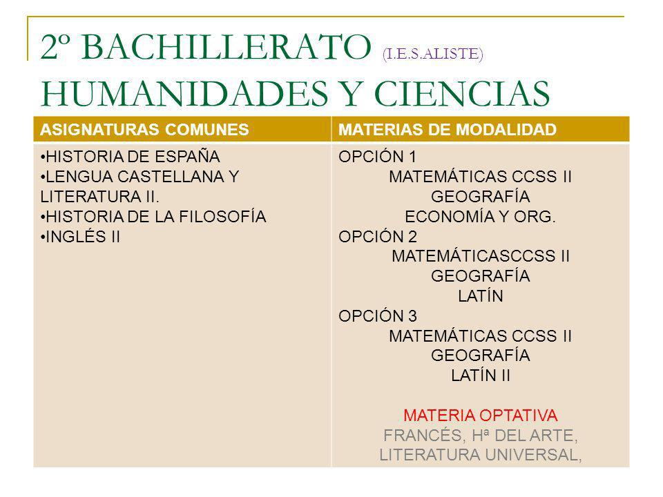 2º BACHILLERATO (I.E.S.ALISTE) HUMANIDADES Y CIENCIAS SOCIALES ASIGNATURAS COMUNESMATERIAS DE MODALIDAD HISTORIA DE ESPAÑA LENGUA CASTELLANA Y LITERAT