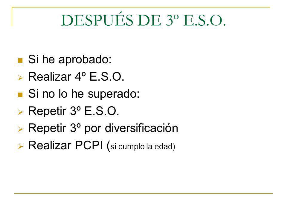 DESPUÉS DE 3º E.S.O. Si he aprobado: Realizar 4º E.S.O. Si no lo he superado: Repetir 3º E.S.O. Repetir 3º por diversificación Realizar PCPI ( si cump