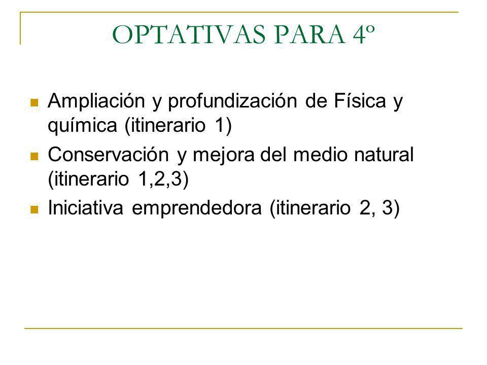 OPTATIVAS PARA 4º Ampliación y profundización de Física y química (itinerario 1) Conservación y mejora del medio natural (itinerario 1,2,3) Iniciativa