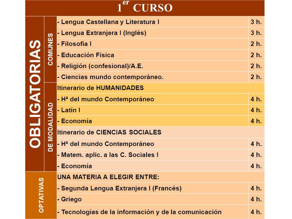 1 er CURSO OBLIGATORIAS COMUNES - Lengua Castellana y Literatura I3 h. - Lengua Extranjera I (Inglés)3 h. - Filosofía I2 h. - Educación Física2 h. - R