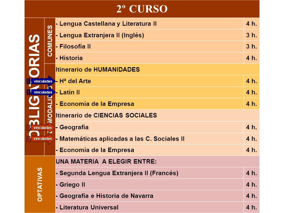 2º CURSO OBLIGATORIAS COMUNES - Lengua Castellana y Literatura II4 h. - Lengua Extranjera II (Inglés)3 h. - Filosofía II3 h. - Historia4 h. DE MODALID