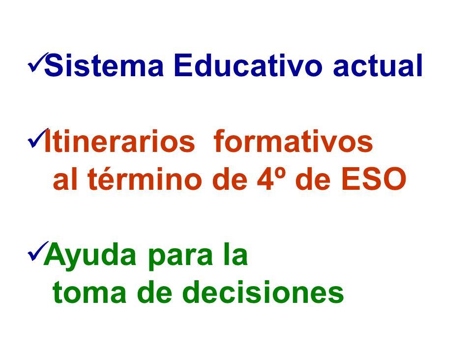 Sistema Educativo actual Itinerarios formativos al término de 4º de ESO Ayuda para la toma de decisiones